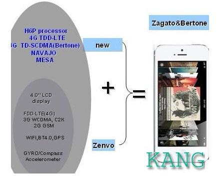 Zenvo y Zagato - iPhone