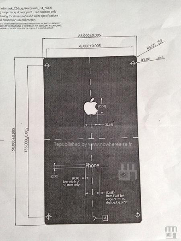 iPhone 6 - documento dimensiones