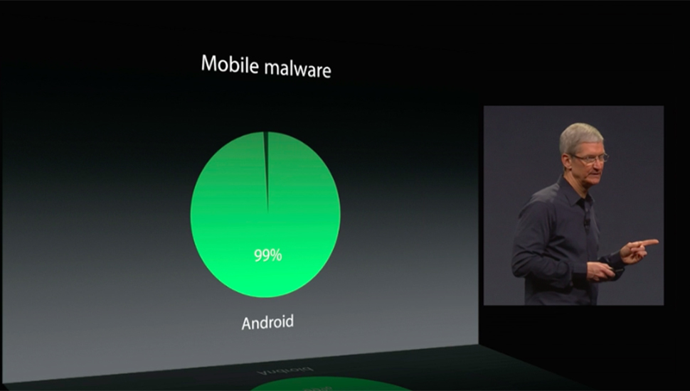 Tim-Cook-Virus-Android-WWDC14