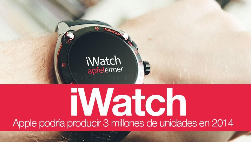 iwatch-3-millones-lanzamiento
