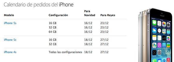 Tiempos Entrega iPhone 5s