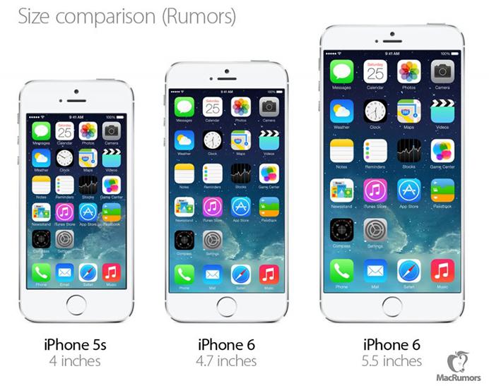 iPhone 6 Dos Tamaños Comparativa