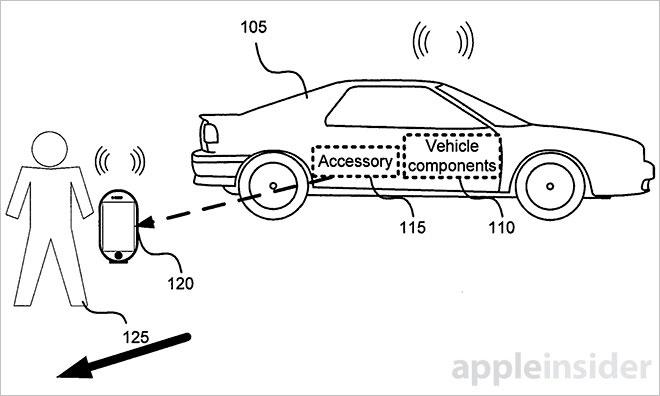 patente-apple-carplay-localizacion