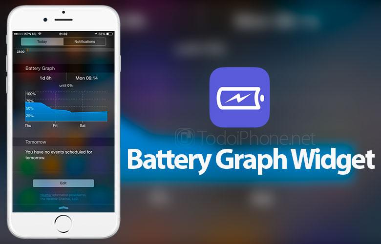 Battery-Graph-Widget